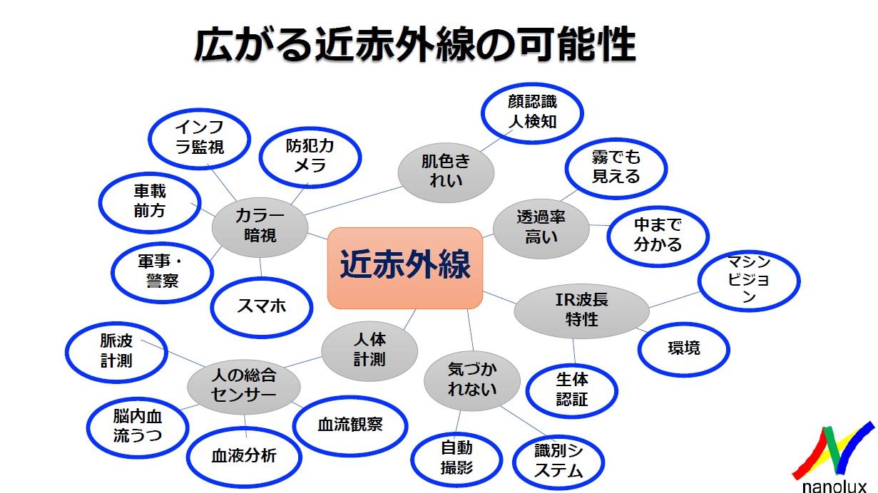 https://blog.newsandchips.com/2020/02/21/blg-img/Fig4ColorINR.jpg