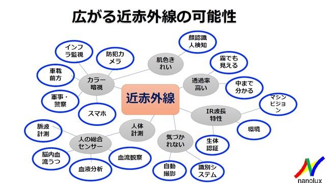 Fig4ColorINR.jpg